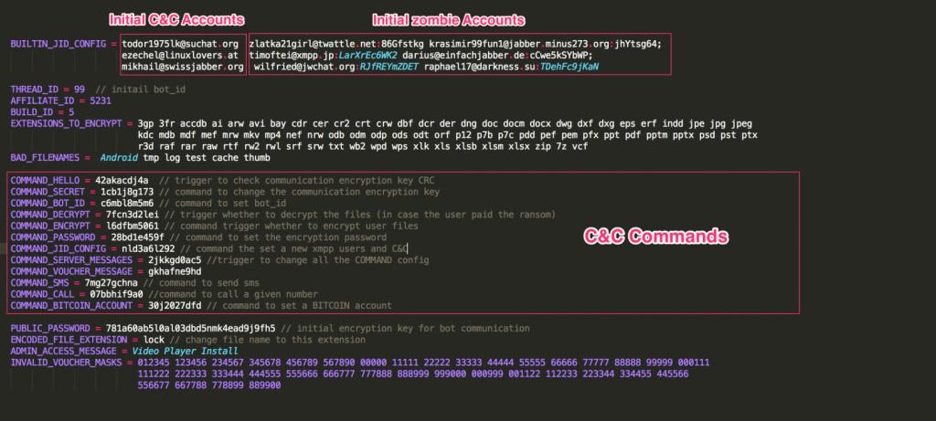 Figure 6 - Malware Configuration