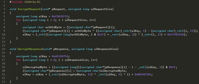 Locky's network traffic crypto algorithms
