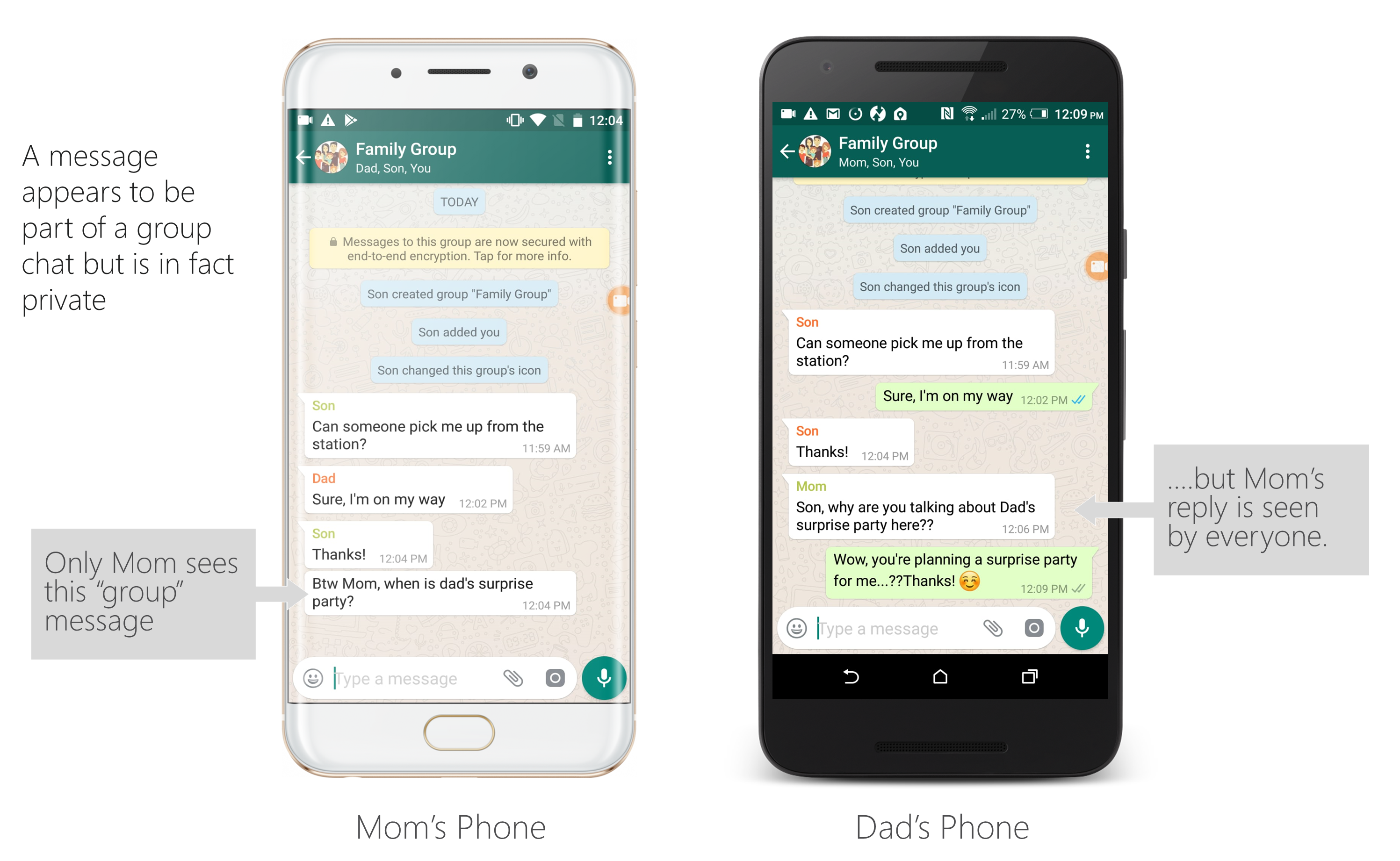 Fakesapp Using Whatsapp To Spread Scams And Fake News Check Point